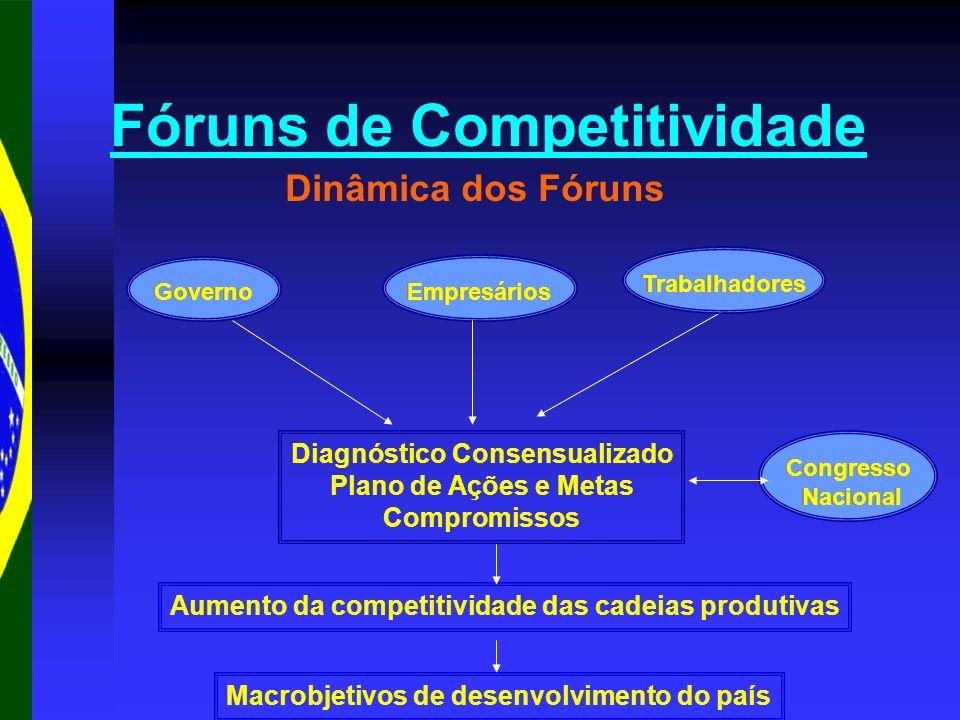 Fóruns de Competitividade Diagnóstico Consensualizado