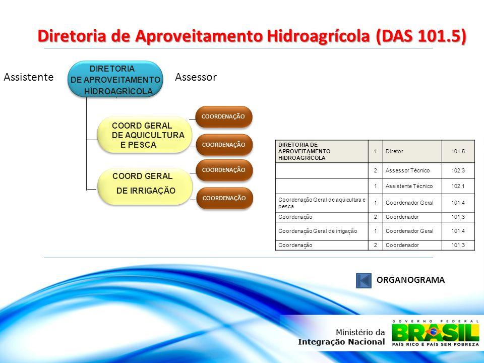 Diretoria de Aproveitamento Hidroagrícola (DAS 101.5)
