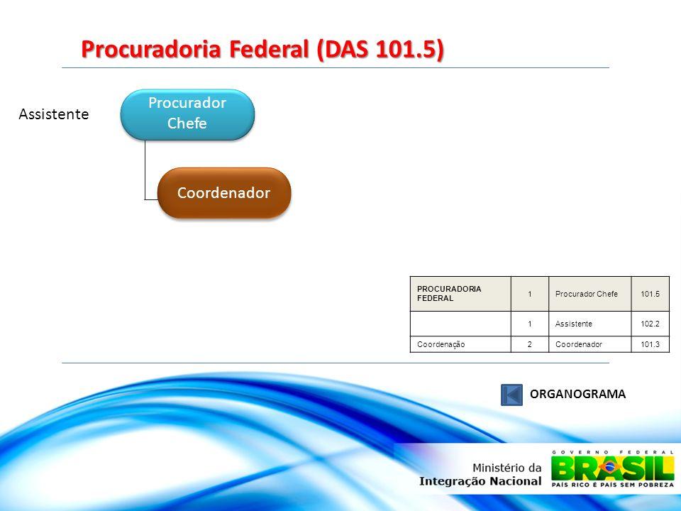 Procuradoria Federal (DAS 101.5)