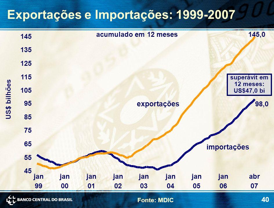 Exportações e Importações: 1999-2007