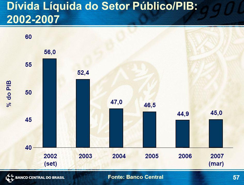 Dívida Líquida do Setor Público/PIB: 2002-2007