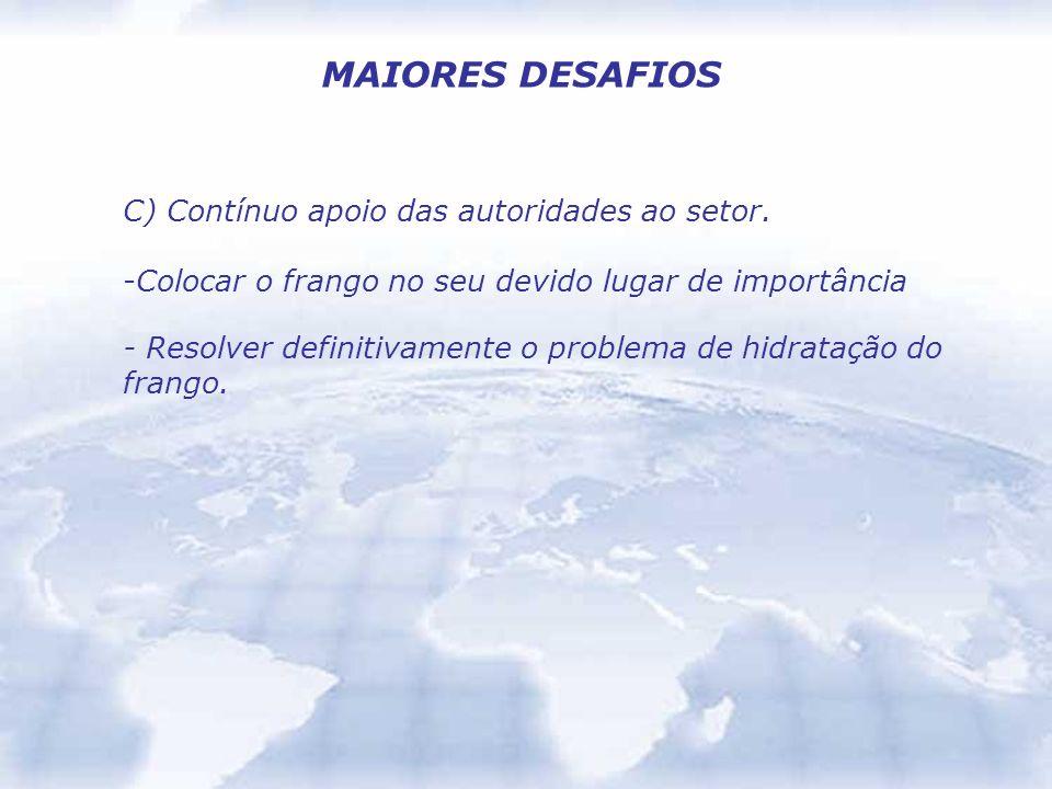 MAIORES DESAFIOS C) Contínuo apoio das autoridades ao setor.