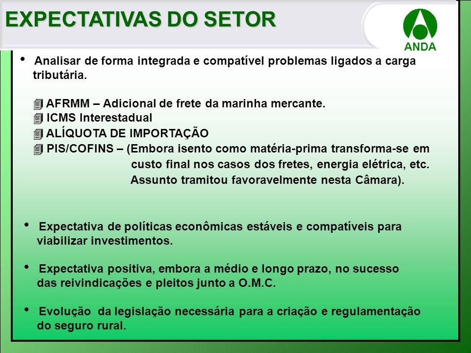 EXPECTATIVAS DO SETOR Analisar de forma integrada e compatível problemas ligados a carga. tributária.