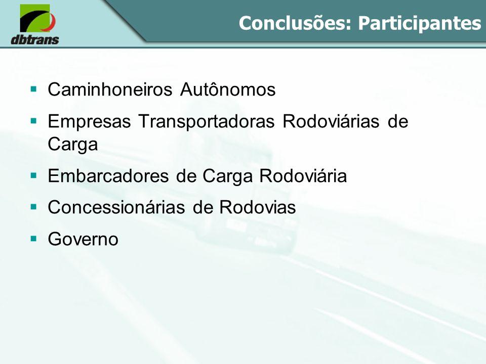 Conclusões: Participantes