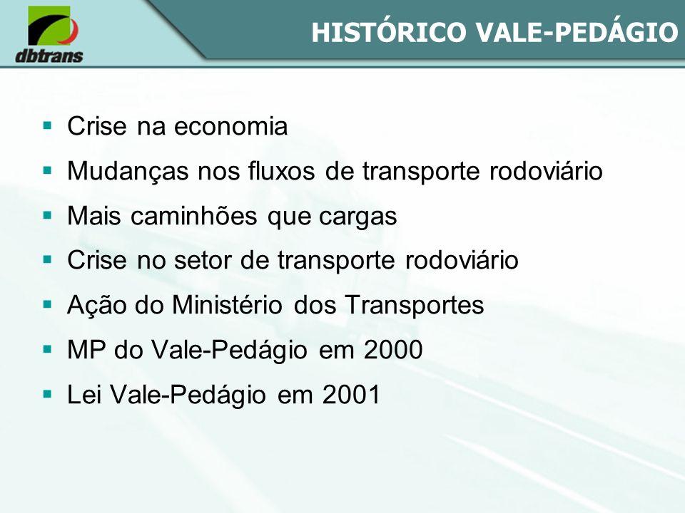 HISTÓRICO VALE-PEDÁGIO
