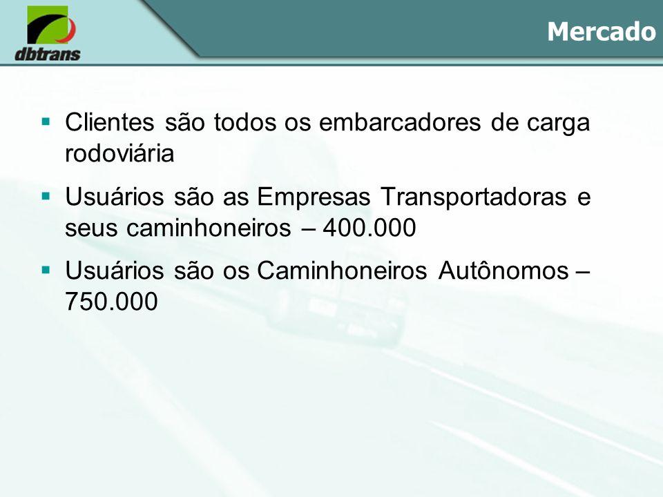Mercado Clientes são todos os embarcadores de carga rodoviária. Usuários são as Empresas Transportadoras e seus caminhoneiros – 400.000.
