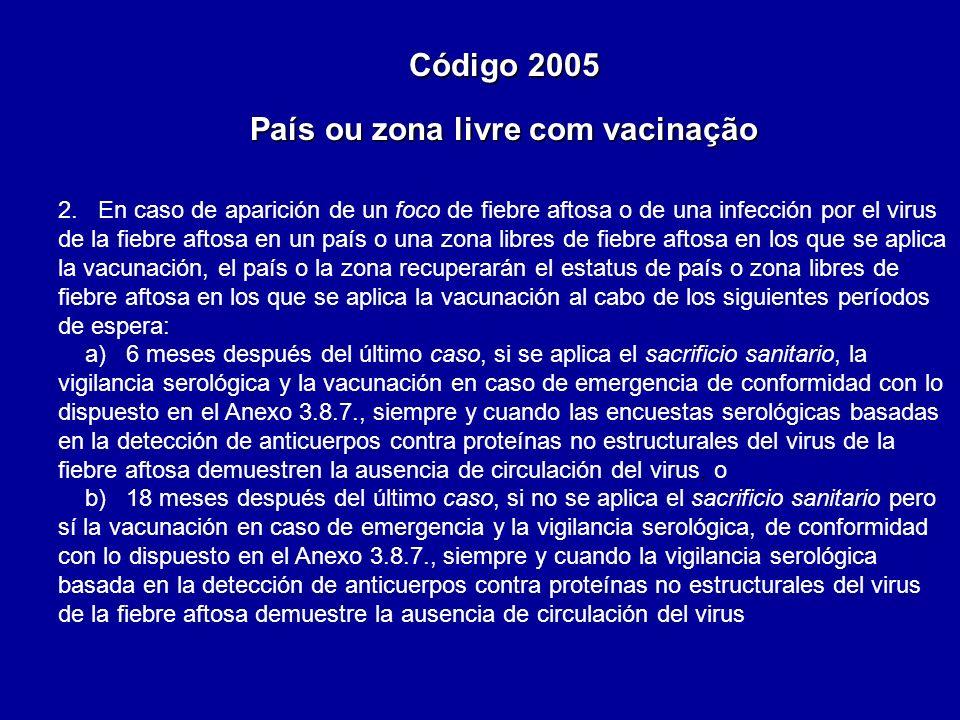 País ou zona livre com vacinação