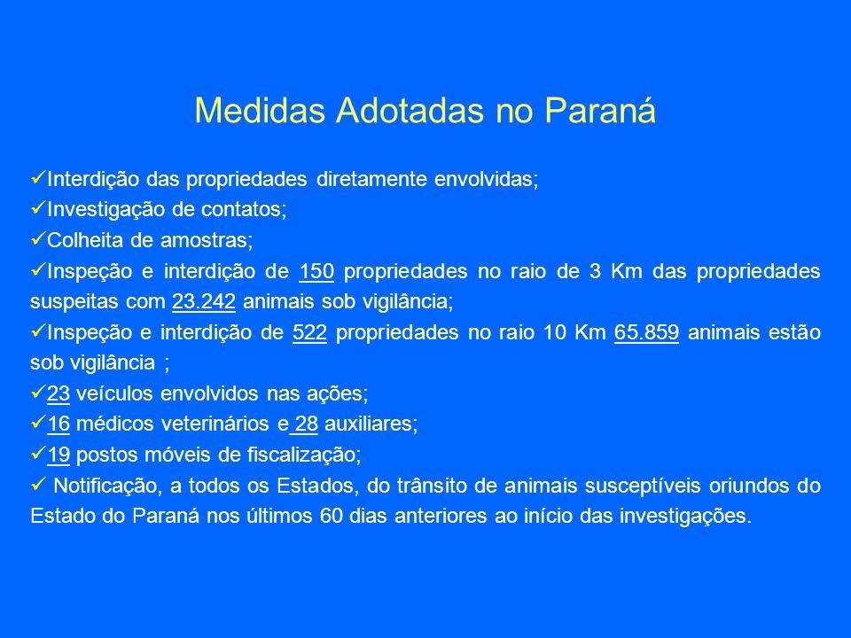 Medidas Adotadas no Paraná