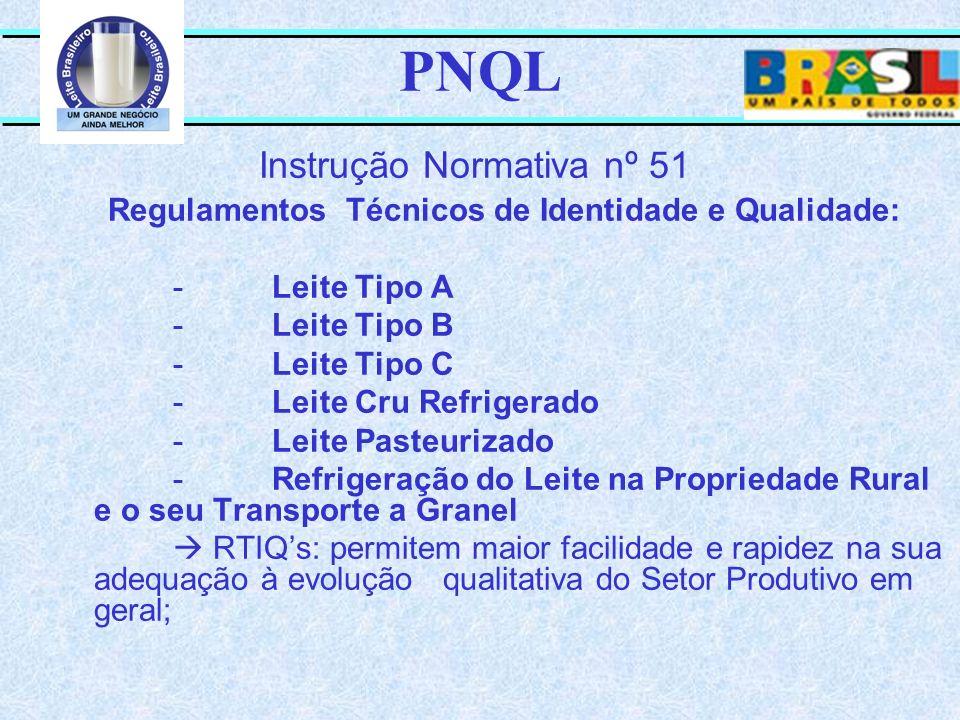 Regulamentos Técnicos de Identidade e Qualidade: