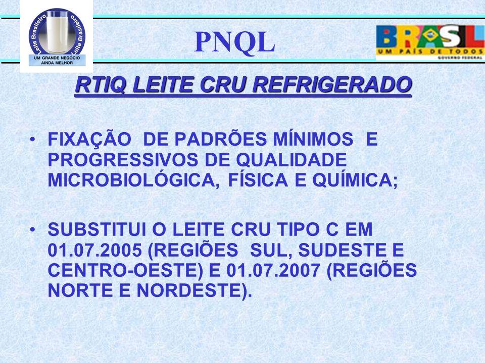 RTIQ LEITE CRU REFRIGERADO