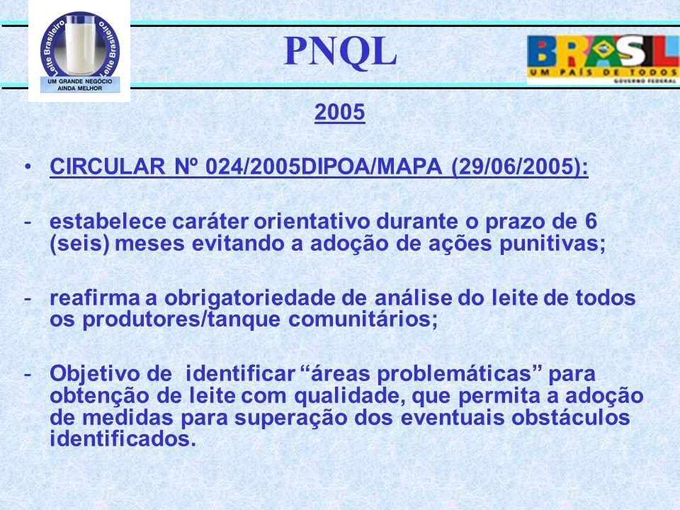 PNQL 2005 CIRCULAR Nº 024/2005DIPOA/MAPA (29/06/2005):