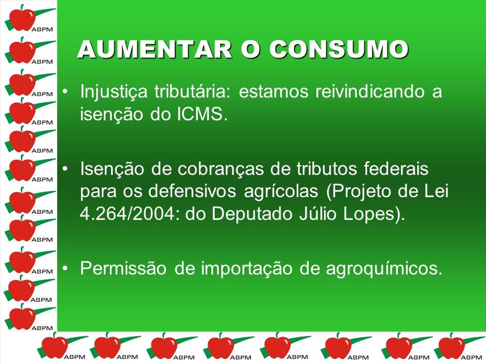 AUMENTAR O CONSUMO Injustiça tributária: estamos reivindicando a isenção do ICMS.