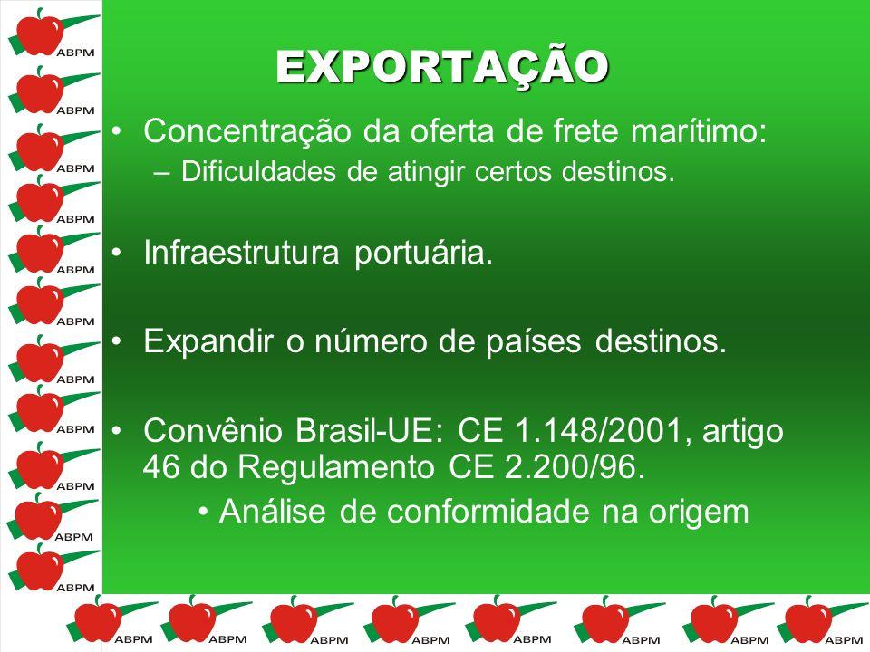 EXPORTAÇÃO Concentração da oferta de frete marítimo: