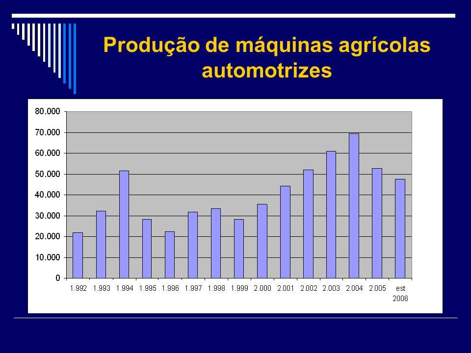 Produção de máquinas agrícolas automotrizes