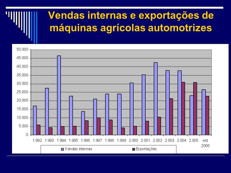Vendas internas e exportações de máquinas agrícolas automotrizes