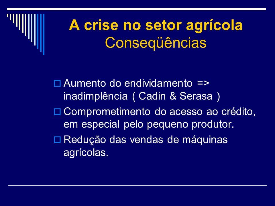 A crise no setor agrícola Conseqüências