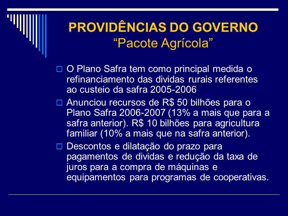PROVIDÊNCIAS DO GOVERNO Pacote Agrícola