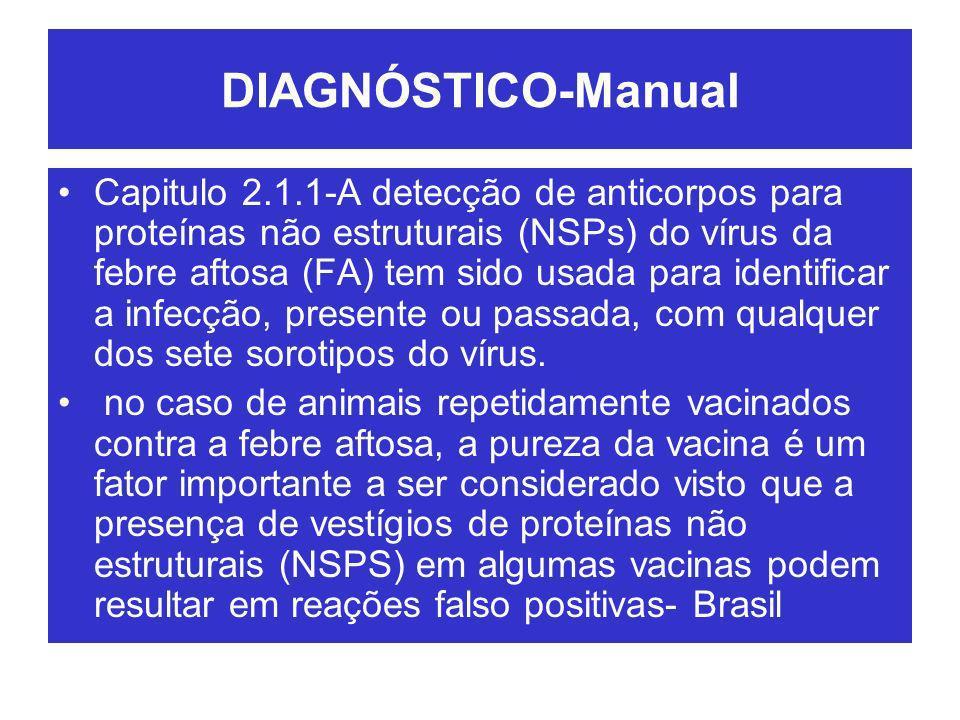 DIAGNÓSTICO-Manual