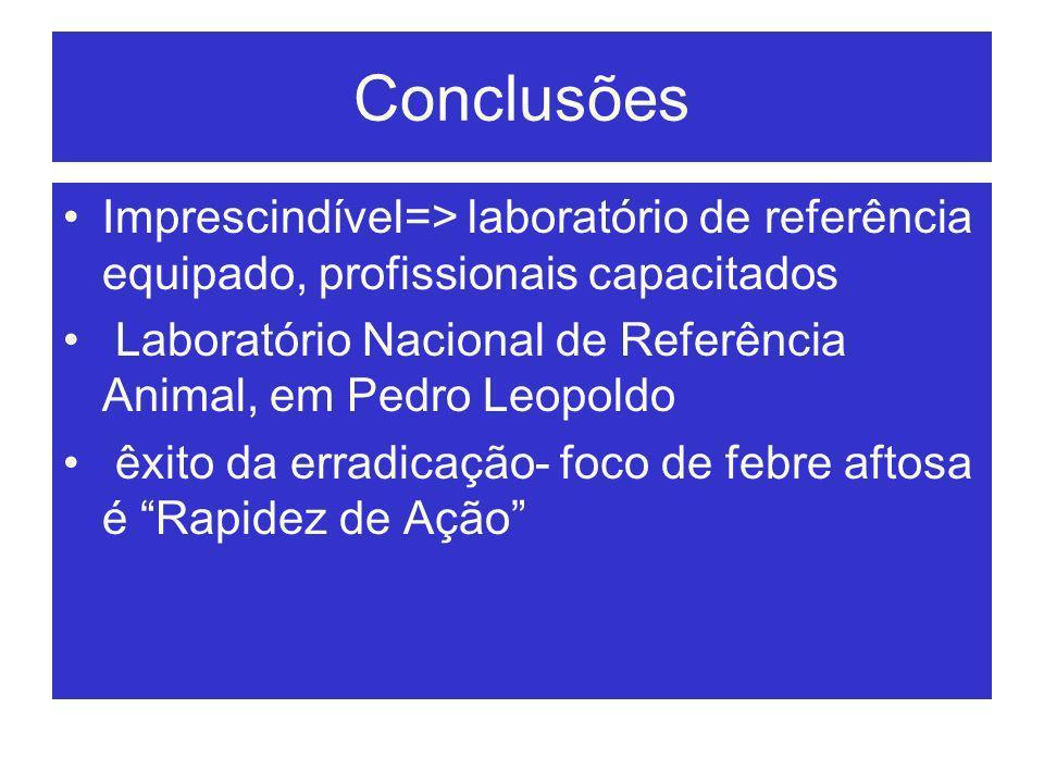 Conclusões Imprescindível=> laboratório de referência equipado, profissionais capacitados.
