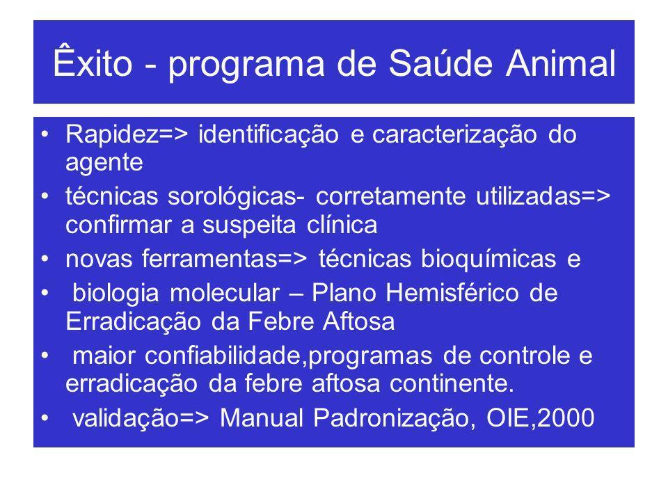 Êxito - programa de Saúde Animal