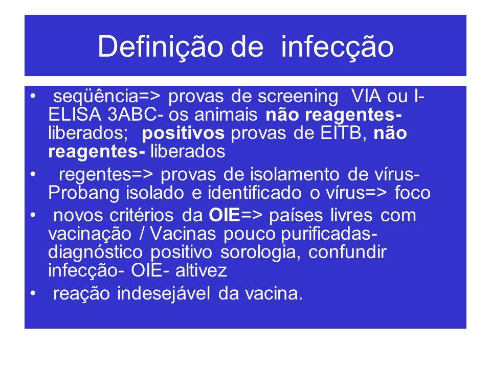 Definição de infecção