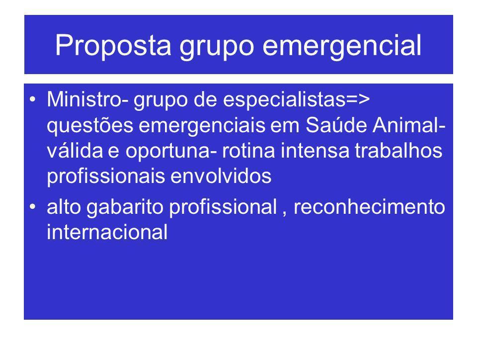 Proposta grupo emergencial