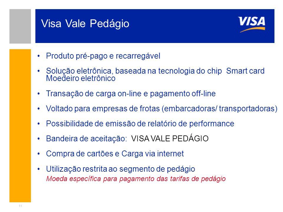 Visa Vale Pedágio Produto pré-pago e recarregável