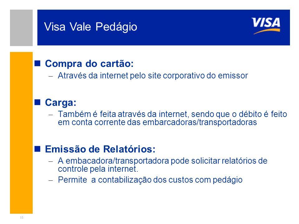 Visa Vale Pedágio Compra do cartão: Carga: Emissão de Relatórios: