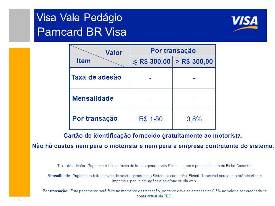 Cartão de identificação fornecido gratuitamente ao motorista.