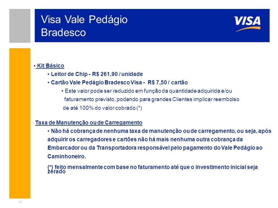 Visa Vale Pedágio Bradesco Kit Básico