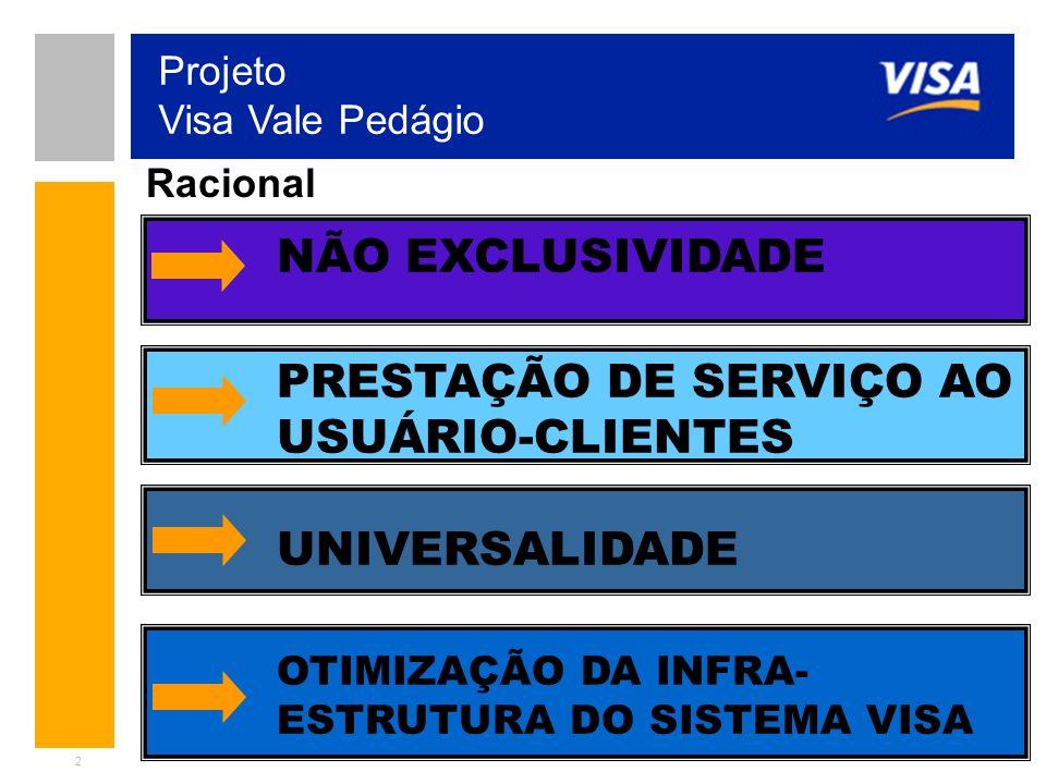 PRESTAÇÃO DE SERVIÇO AO USUÁRIO-CLIENTES
