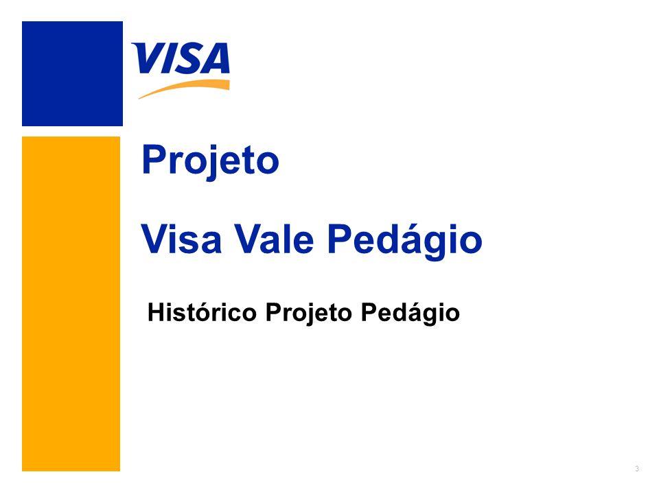 Projeto Visa Vale Pedágio Histórico Projeto Pedágio XXXXX