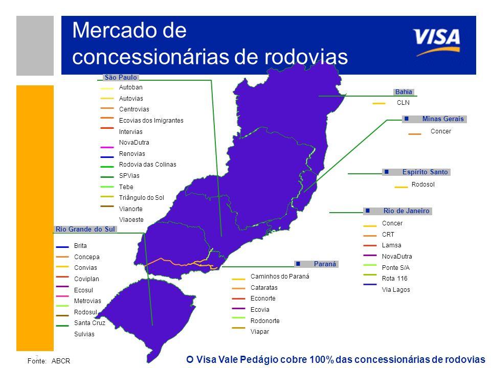 O Visa Vale Pedágio cobre 100% das concessionárias de rodovias