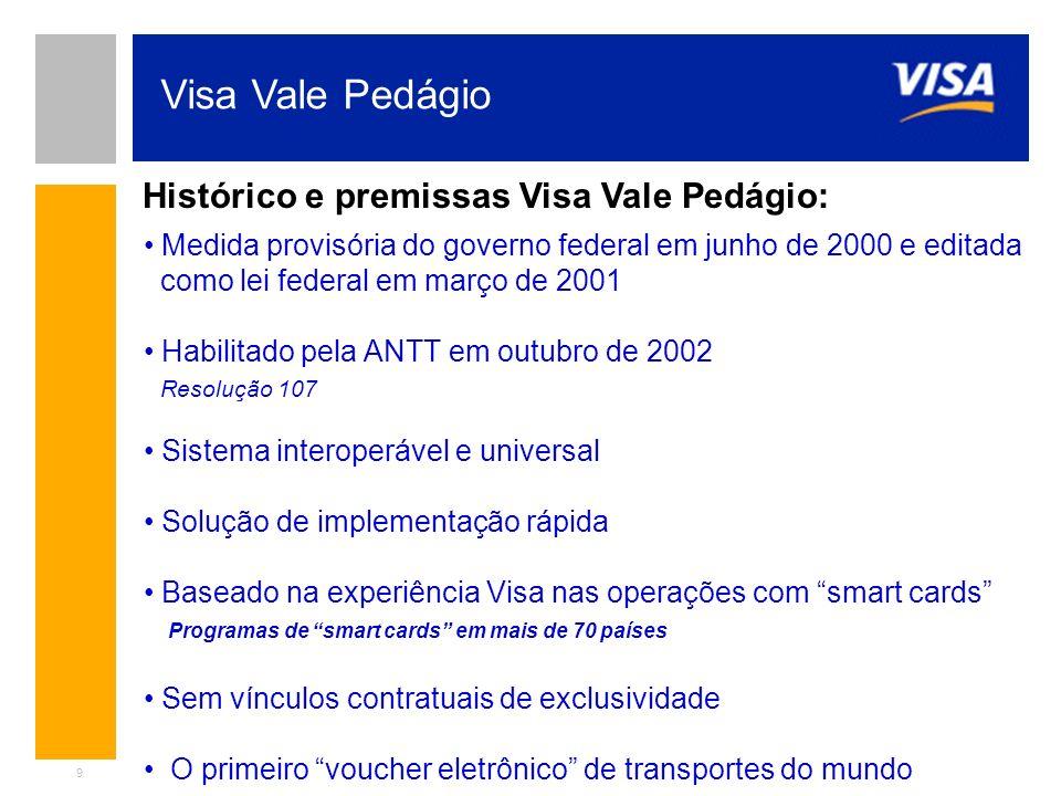 Visa Vale Pedágio Histórico e premissas Visa Vale Pedágio: