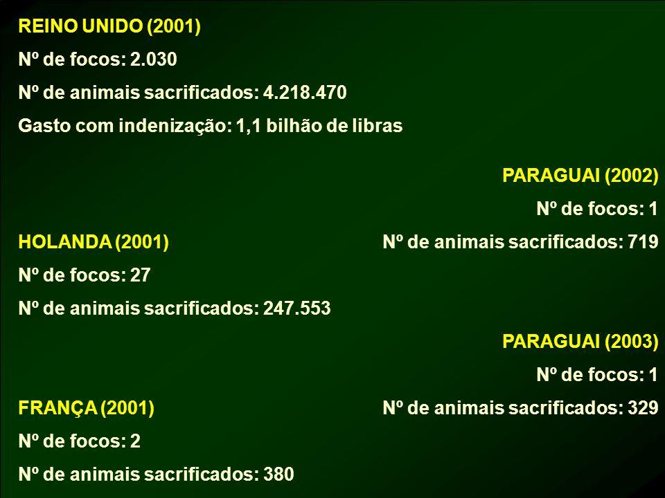 REINO UNIDO (2001) Nº de focos: 2.030. Nº de animais sacrificados: 4.218.470. Gasto com indenização: 1,1 bilhão de libras.