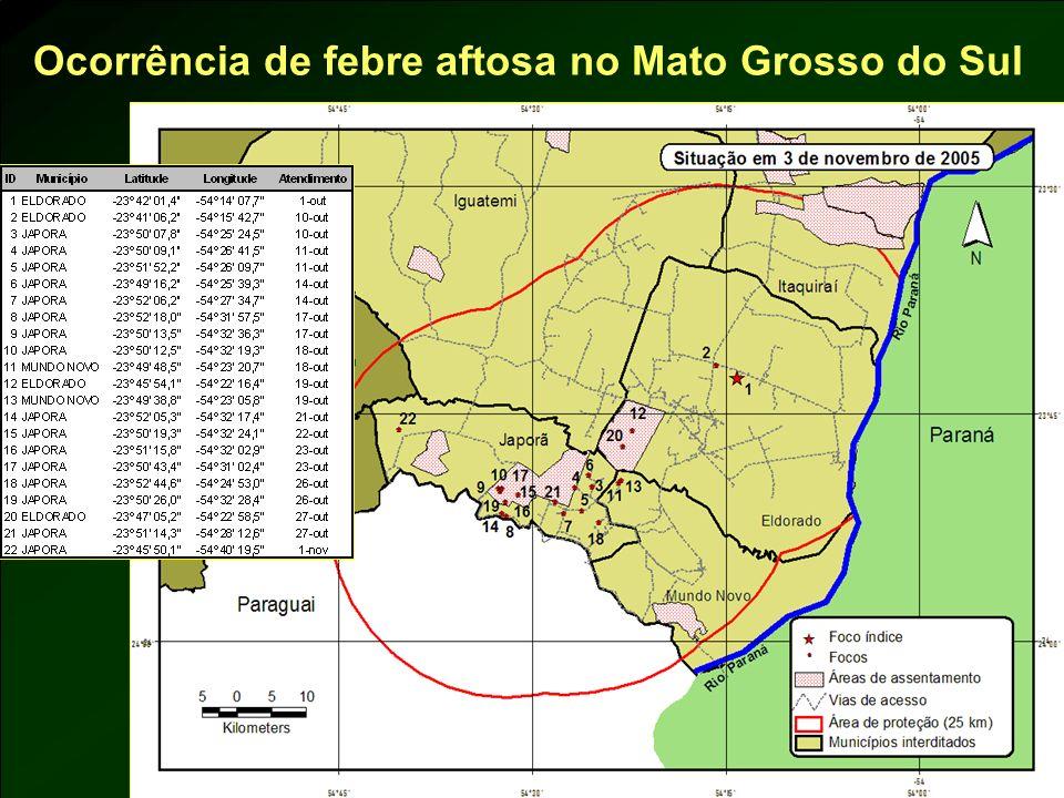 Ocorrência de febre aftosa no Mato Grosso do Sul