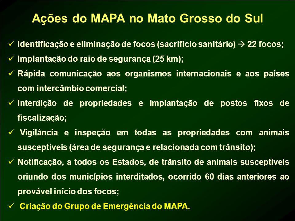 Ações do MAPA no Mato Grosso do Sul
