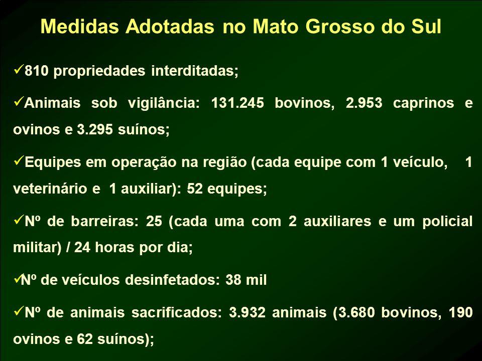 Medidas Adotadas no Mato Grosso do Sul