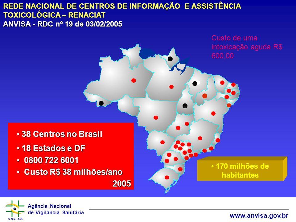 38 Centros no Brasil 18 Estados e DF 0800 722 6001