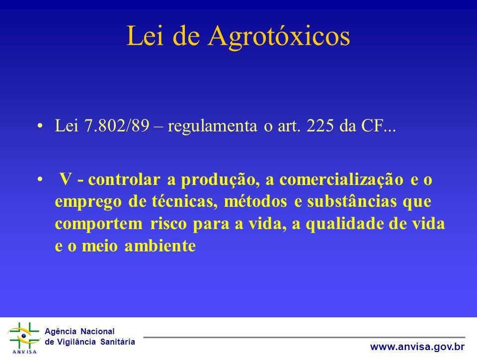 Lei de Agrotóxicos Lei 7.802/89 – regulamenta o art. 225 da CF...