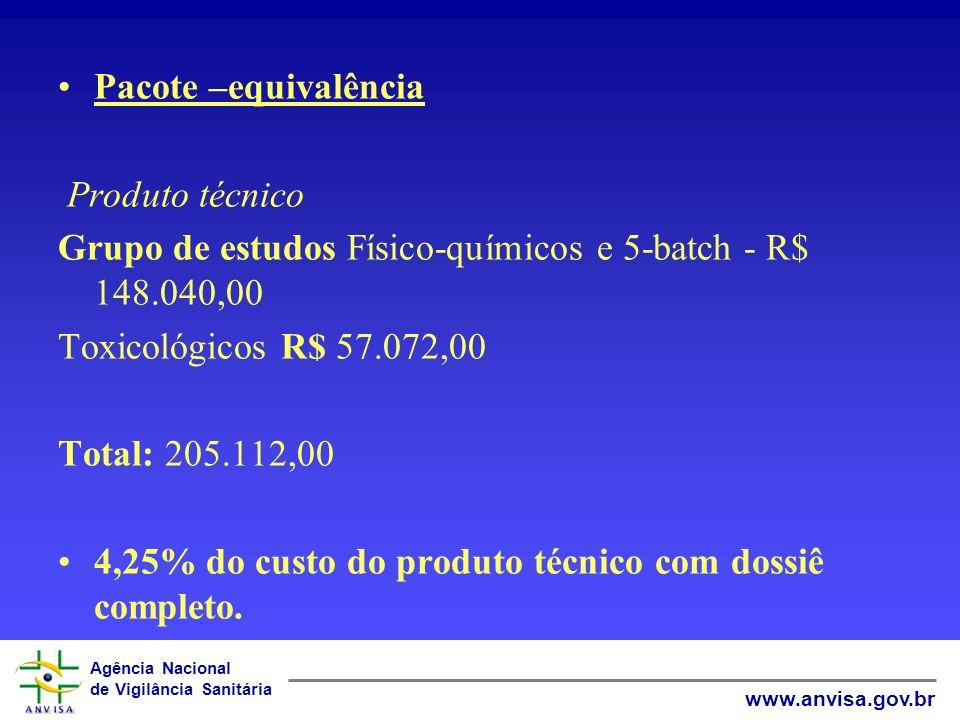 Pacote –equivalência Produto técnico. Grupo de estudos Físico-químicos e 5-batch - R$ 148.040,00. Toxicológicos R$ 57.072,00.
