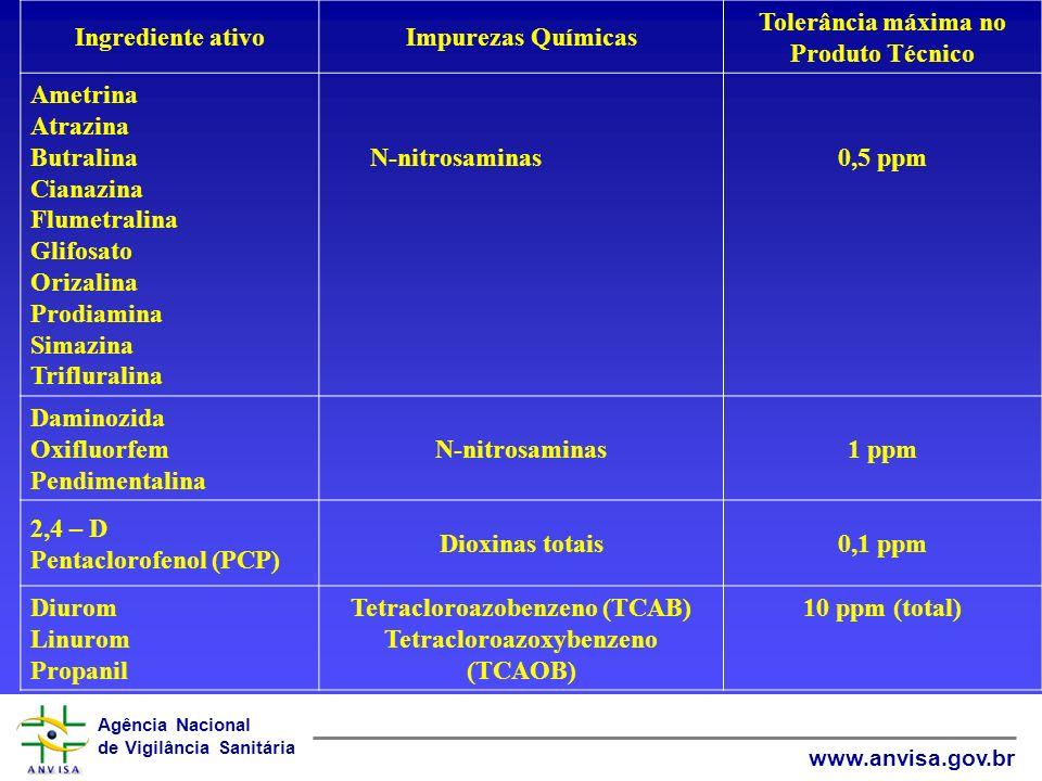Tetracloroazobenzeno (TCAB) Tetracloroazoxybenzeno (TCAOB)