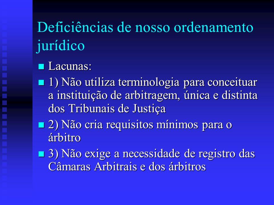 Deficiências de nosso ordenamento jurídico