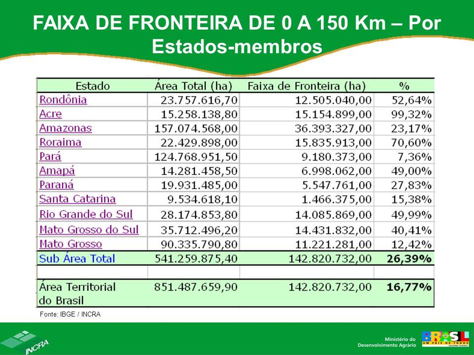 FAIXA DE FRONTEIRA DE 0 A 150 Km – Por Estados-membros