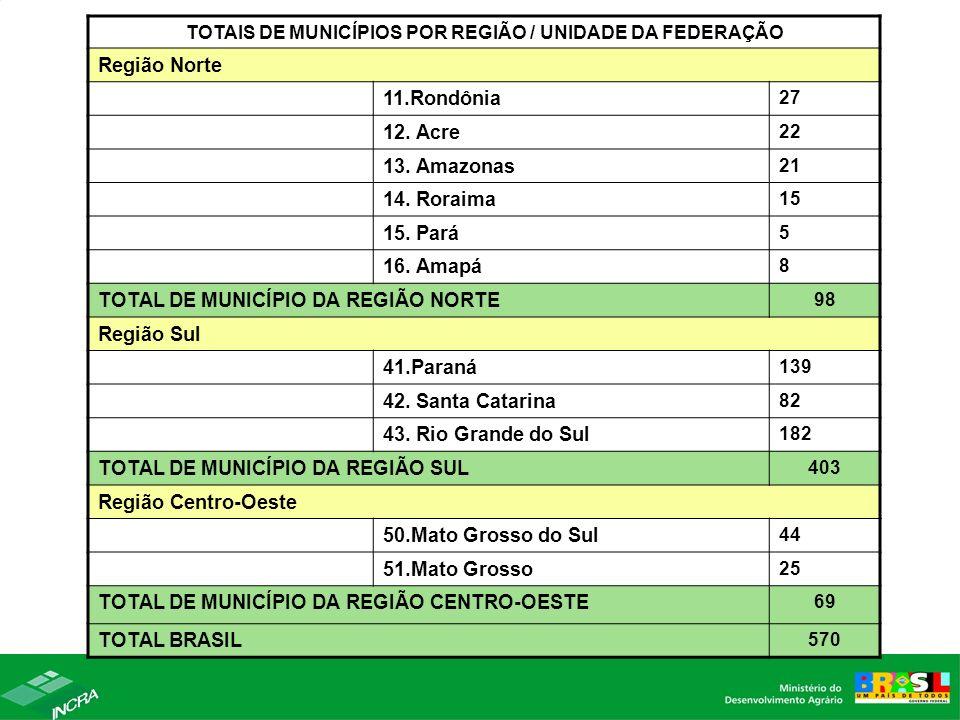 TOTAIS DE MUNICÍPIOS POR REGIÃO / UNIDADE DA FEDERAÇÃO