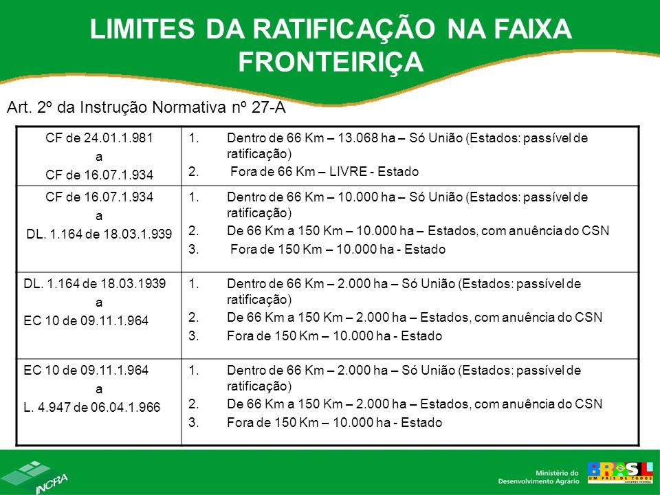 LIMITES DA RATIFICAÇÃO NA FAIXA FRONTEIRIÇA