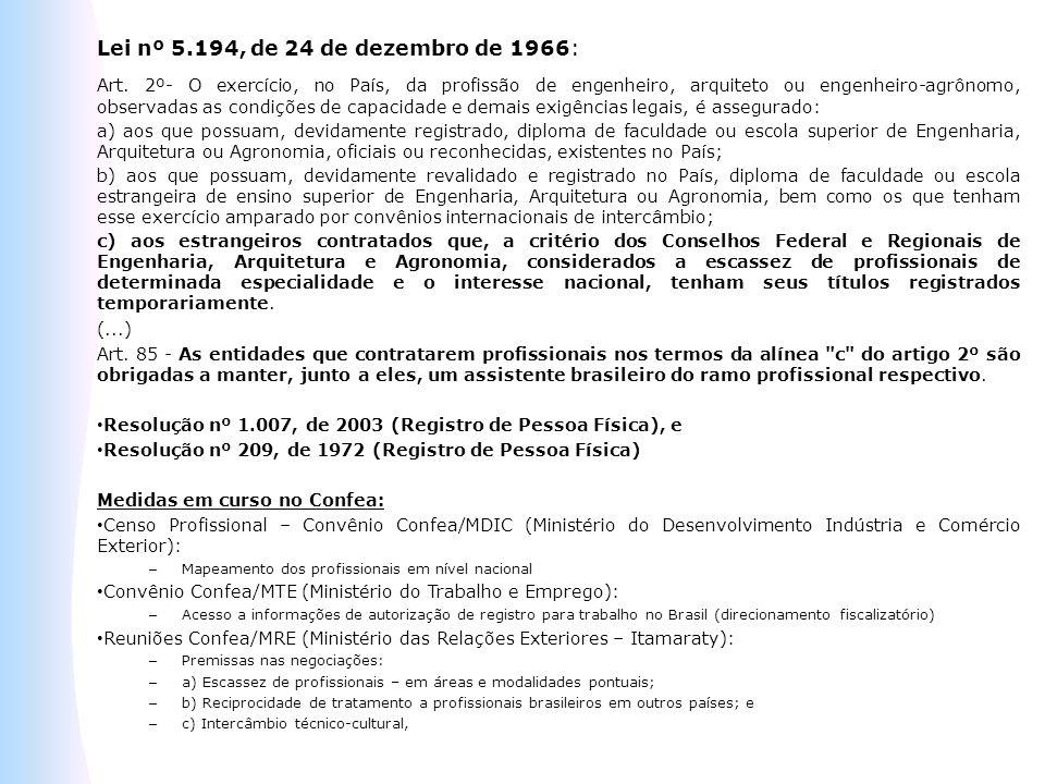Lei nº 5.194, de 24 de dezembro de 1966: