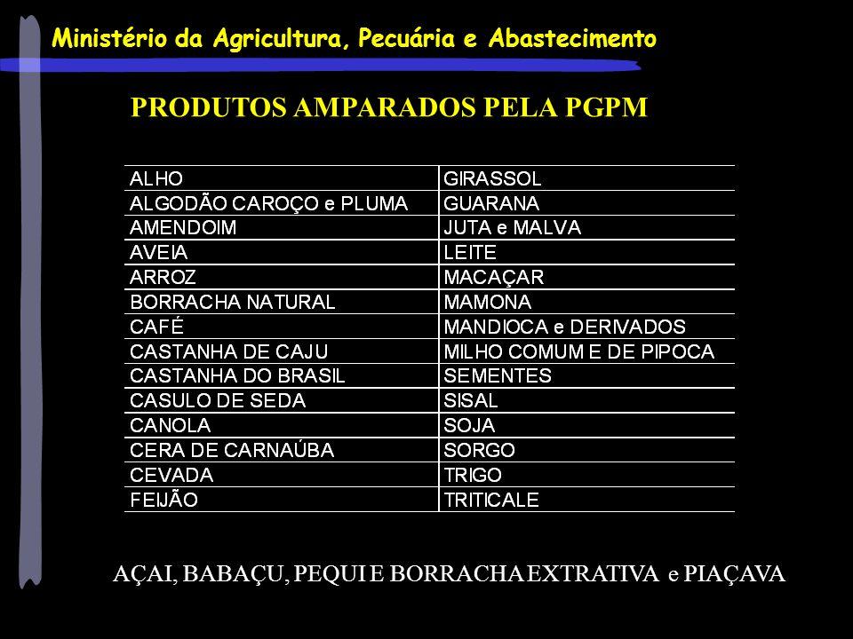 PRODUTOS AMPARADOS PELA PGPM