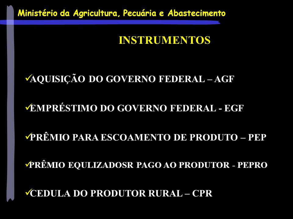 INSTRUMENTOS AQUISIÇÃO DO GOVERNO FEDERAL – AGF