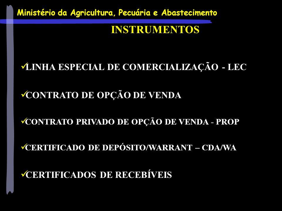 INSTRUMENTOS LINHA ESPECIAL DE COMERCIALIZAÇÃO - LEC